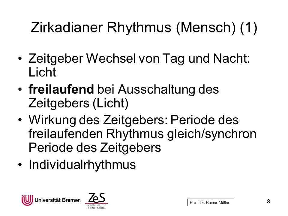 Prof. Dr. Rainer Müller Zirkadianer Rhythmus (Mensch) (1) Zeitgeber Wechsel von Tag und Nacht: Licht freilaufend bei Ausschaltung des Zeitgebers (Lich