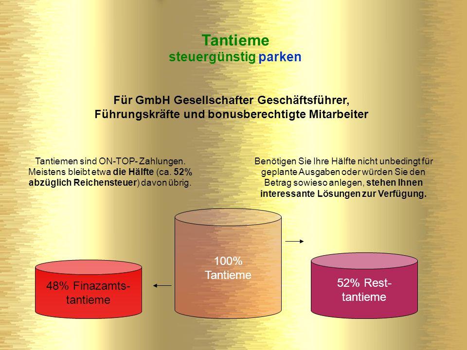 Für GmbH Gesellschafter Geschäftsführer, Führungskräfte und bonusberechtigte Mitarbeiter Tantieme steuergünstig parken 100% Tantieme Tantieme sind Leistungsvergütungen.