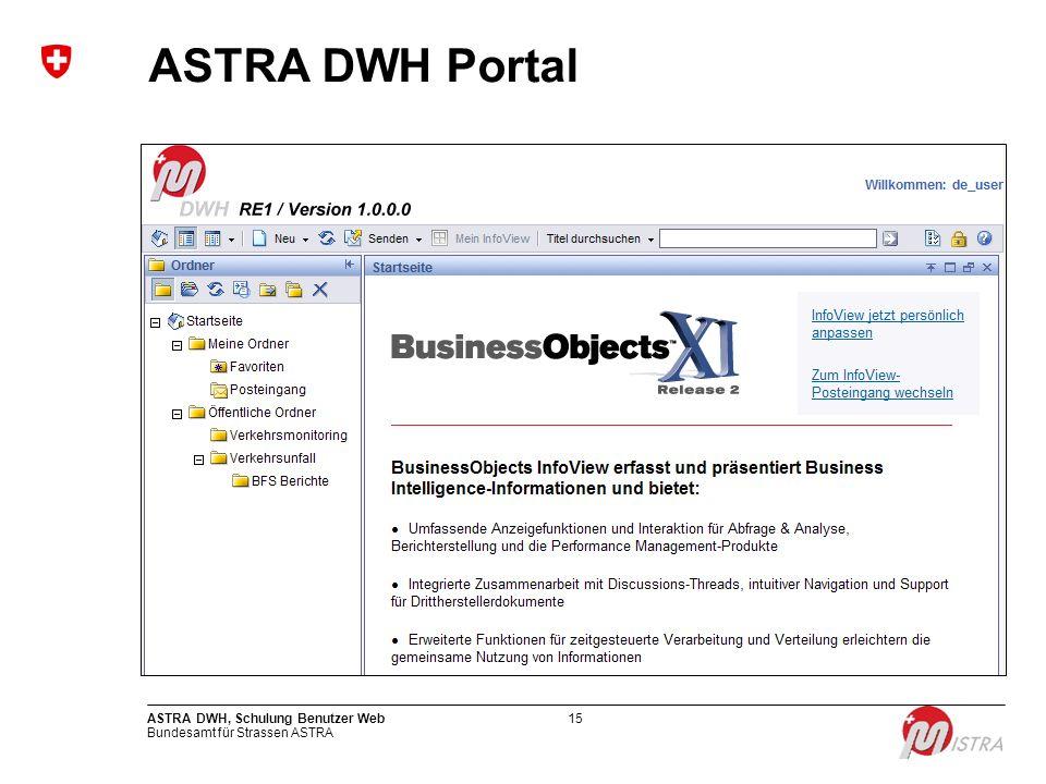 Bundesamt für Strassen ASTRA ASTRA DWH, Schulung Benutzer Web15 ASTRA DWH Portal