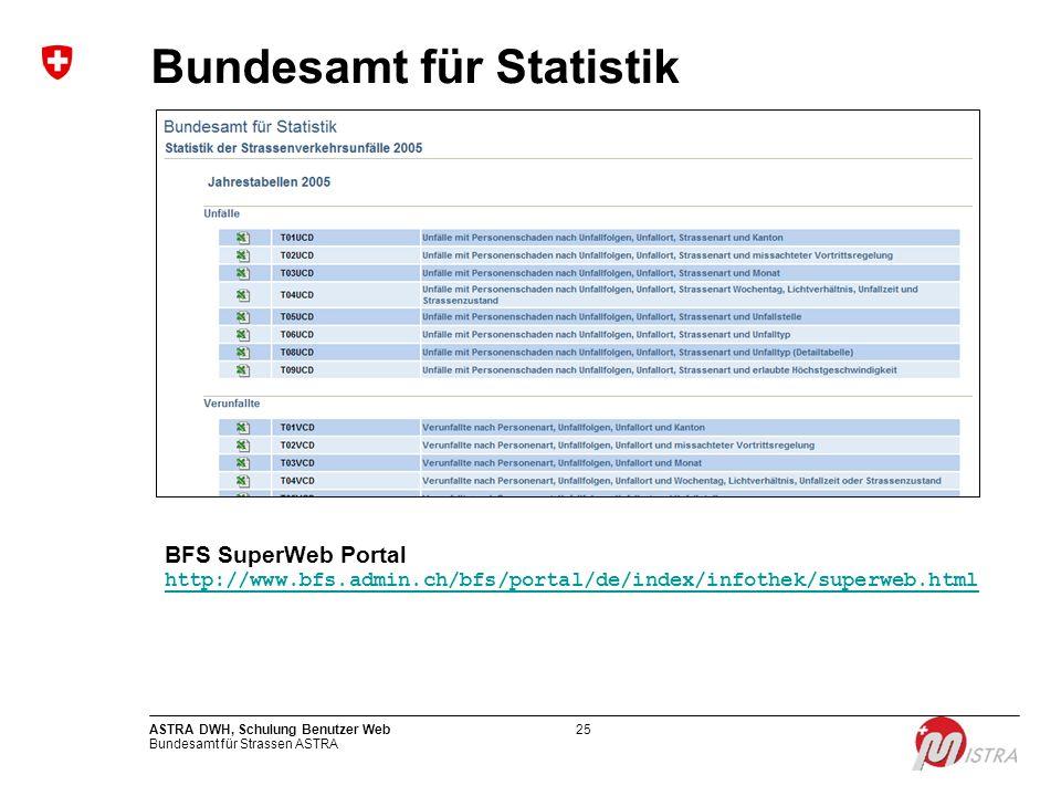 Bundesamt für Strassen ASTRA ASTRA DWH, Schulung Benutzer Web25 Bundesamt für Statistik BFS SuperWeb Portal http://www.bfs.admin.ch/bfs/portal/de/inde