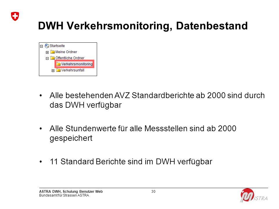 Bundesamt für Strassen ASTRA ASTRA DWH, Schulung Benutzer Web30 DWH Verkehrsmonitoring, Datenbestand Alle bestehenden AVZ Standardberichte ab 2000 sin