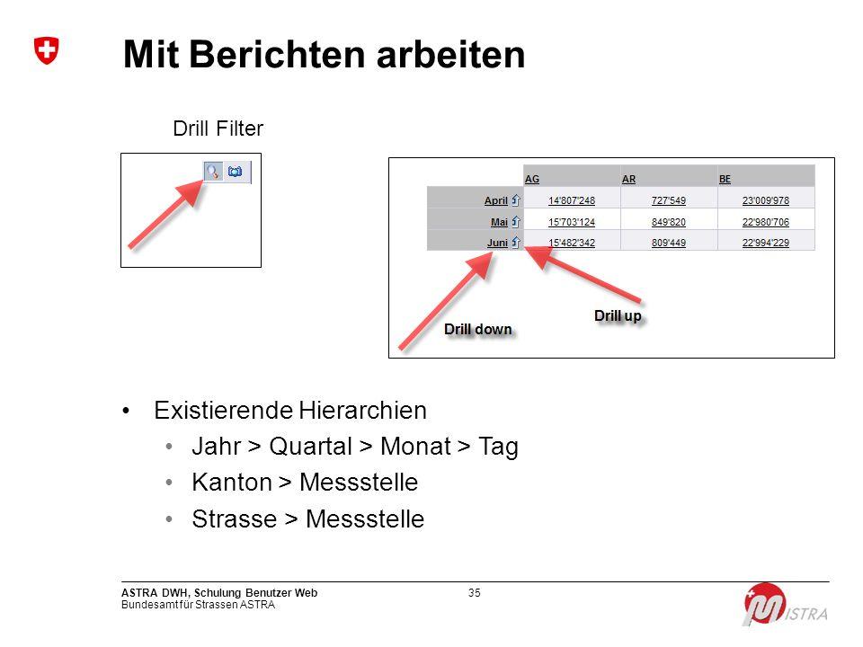 Bundesamt für Strassen ASTRA ASTRA DWH, Schulung Benutzer Web35 Mit Berichten arbeiten Drill Filter Existierende Hierarchien Jahr > Quartal > Monat >