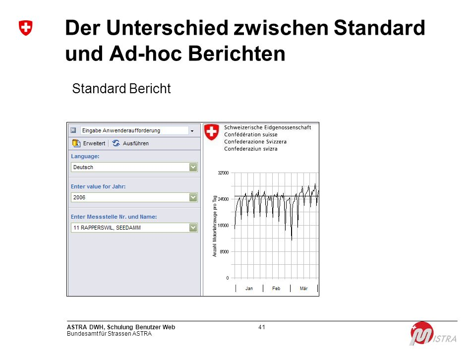 Bundesamt für Strassen ASTRA ASTRA DWH, Schulung Benutzer Web41 Der Unterschied zwischen Standard und Ad-hoc Berichten Standard Bericht