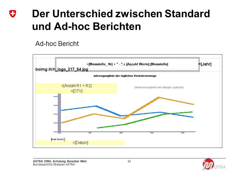 Bundesamt für Strassen ASTRA ASTRA DWH, Schulung Benutzer Web42 Der Unterschied zwischen Standard und Ad-hoc Berichten Ad-hoc Bericht