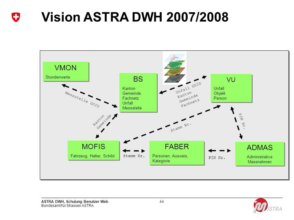 Bundesamt für Strassen ASTRA ASTRA DWH, Schulung Benutzer Web44 VMON Stundenwerte VMON Stundenwerte VU Unfall Objekt Person VU Unfall Objekt Person FA