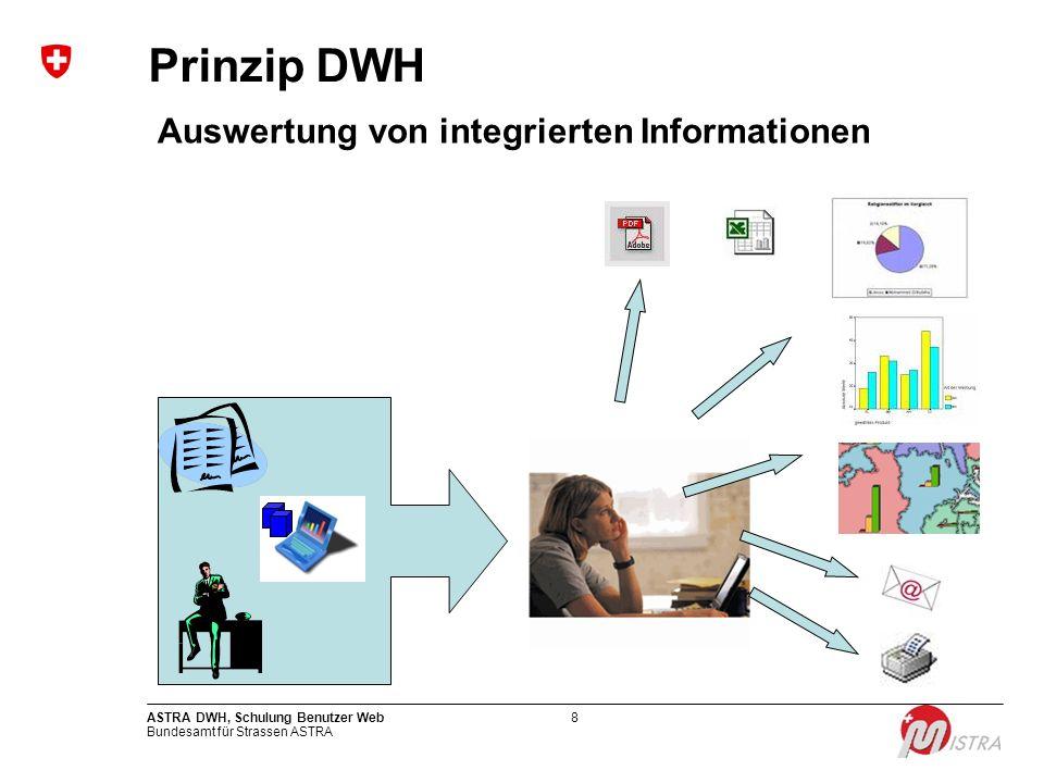 Bundesamt für Strassen ASTRA ASTRA DWH, Schulung Benutzer Web8 Prinzip DWH Auswertung von integrierten Informationen