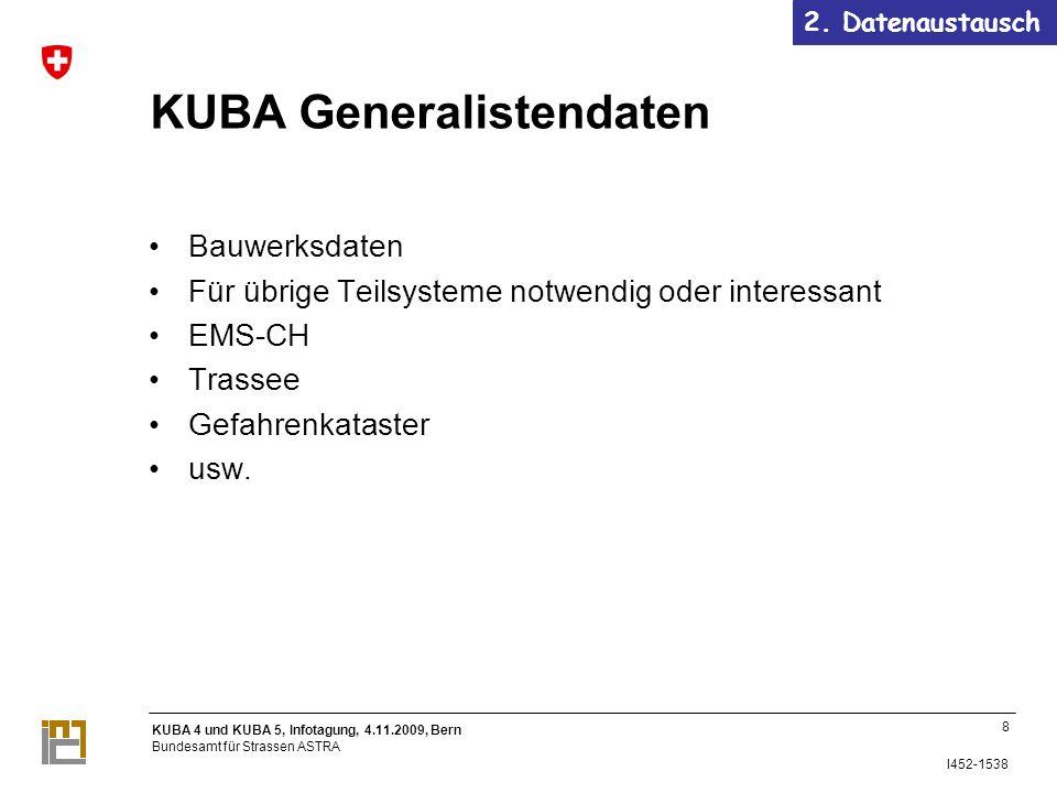 KUBA 4 und KUBA 5, Infotagung, 4.11.2009, Bern Bundesamt für Strassen ASTRA I452-1538 KUBA Generalistendaten Bauwerksdaten Für übrige Teilsysteme notwendig oder interessant EMS-CH Trassee Gefahrenkataster usw.