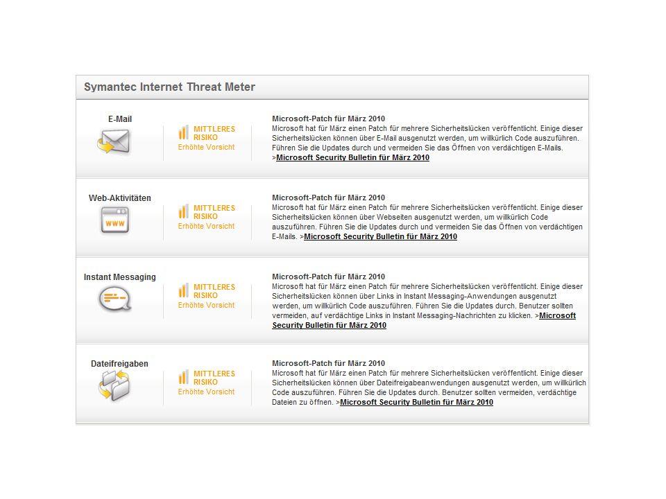 100 Tage Office 2010 - Excel Dank neuen Grafik- und Diagrammtypen und den «Sparklines» können Daten visuell wesentlich ansprechender dargestellt werden.