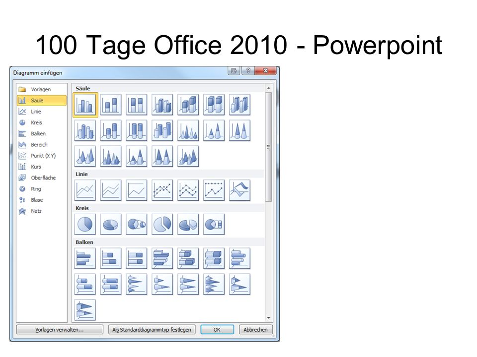 100 Tage Office 2010 - Powerpoint