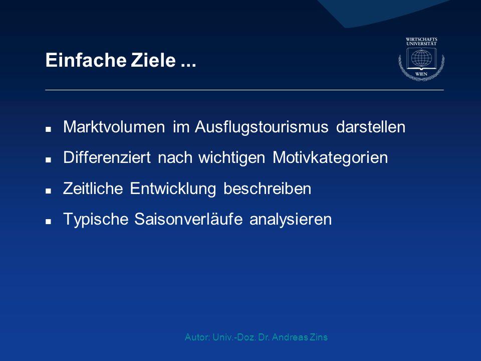 Autor: Univ.-Doz. Dr. Andreas Zins Einfache Ziele...
