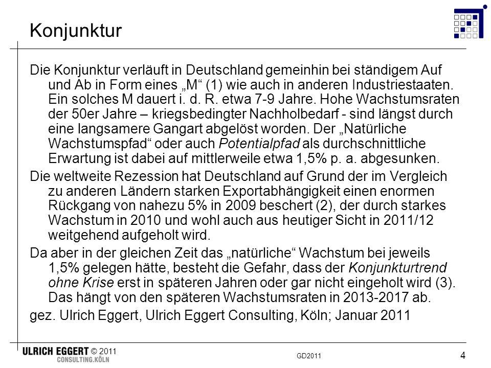 GD2011 © 2011 4 Konjunktur Die Konjunktur verläuft in Deutschland gemeinhin bei ständigem Auf und Ab in Form eines M (1) wie auch in anderen Industrie