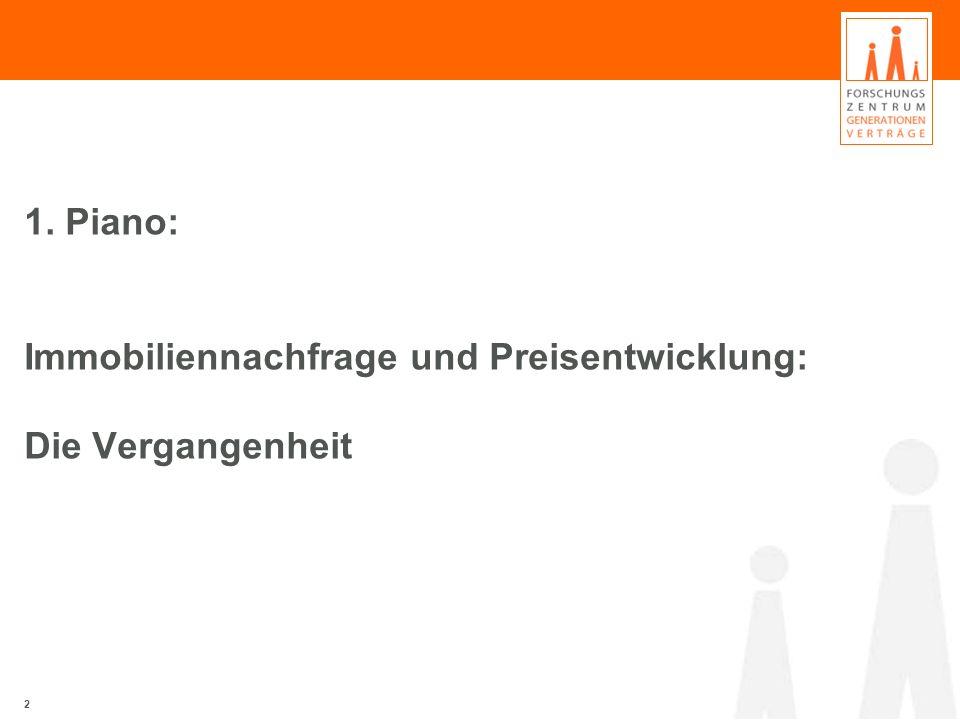 1. Piano: Immobiliennachfrage und Preisentwicklung: Die Vergangenheit 2