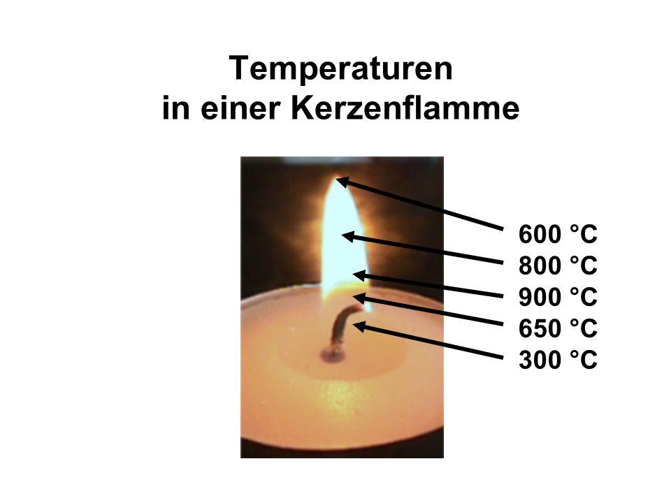Wachs Bei einer Kerze ist Wachs der Brennstoff.
