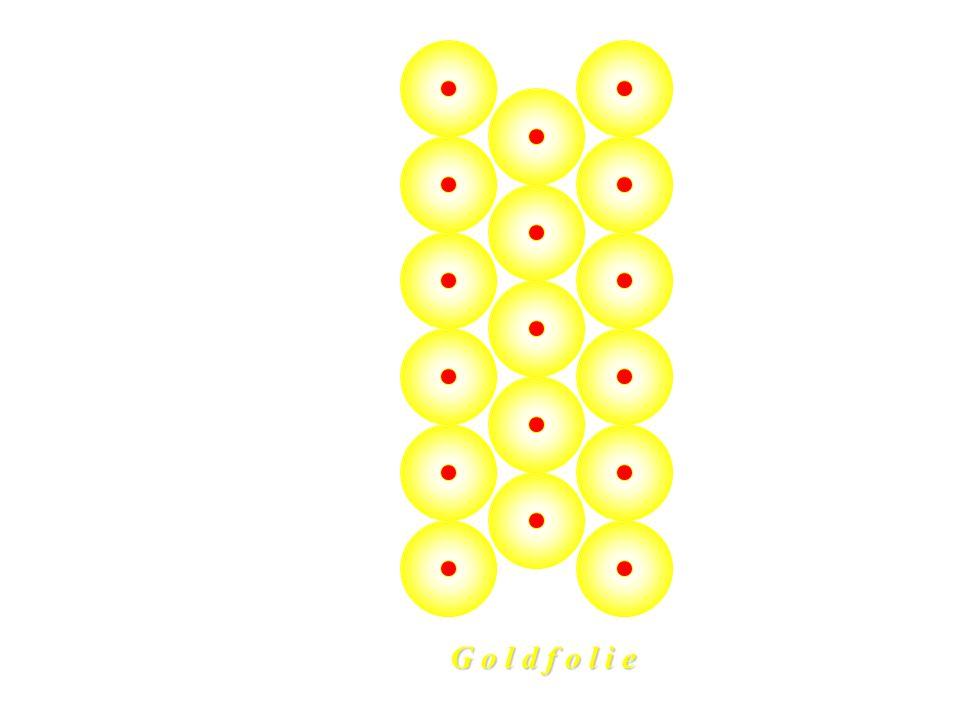 ? - Teilchen Was passiert, wenn diese -Teilchen auf die sehr dünne Goldfolie treffen ?