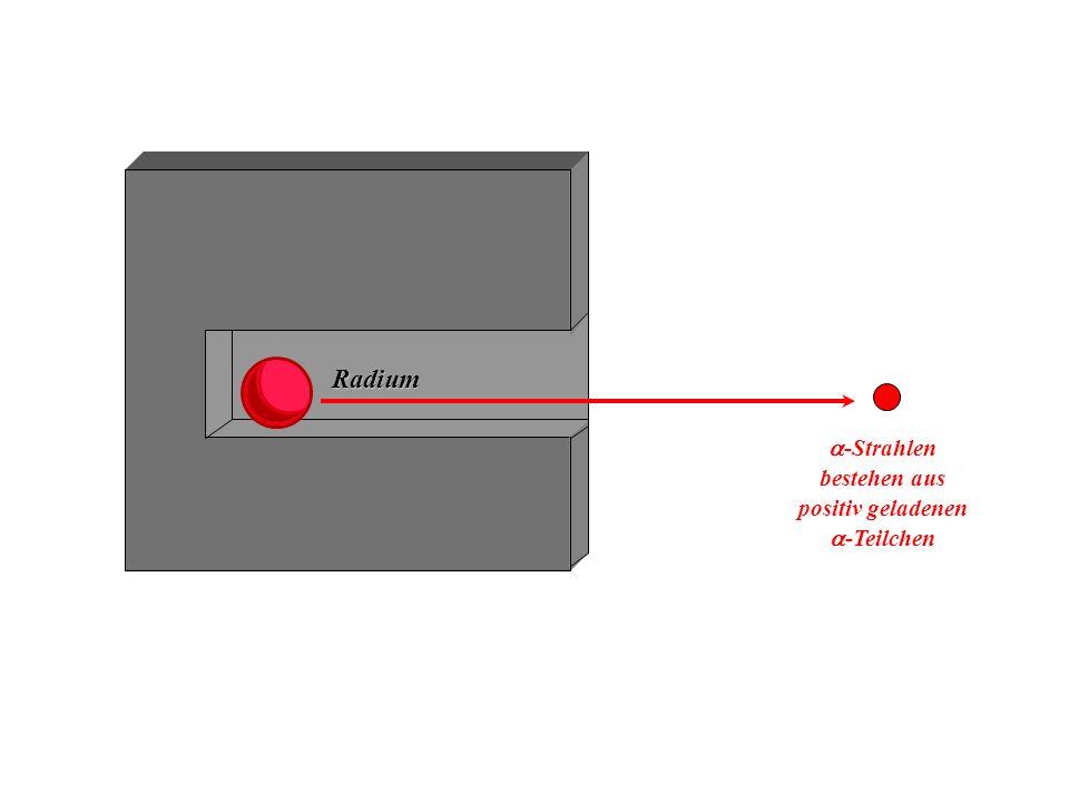 Radium, das -Strahlen aussendet (Radium wurde 13 Jahre vorher vom Ehepaar Curie erstmals isoliert) Bleiblock .