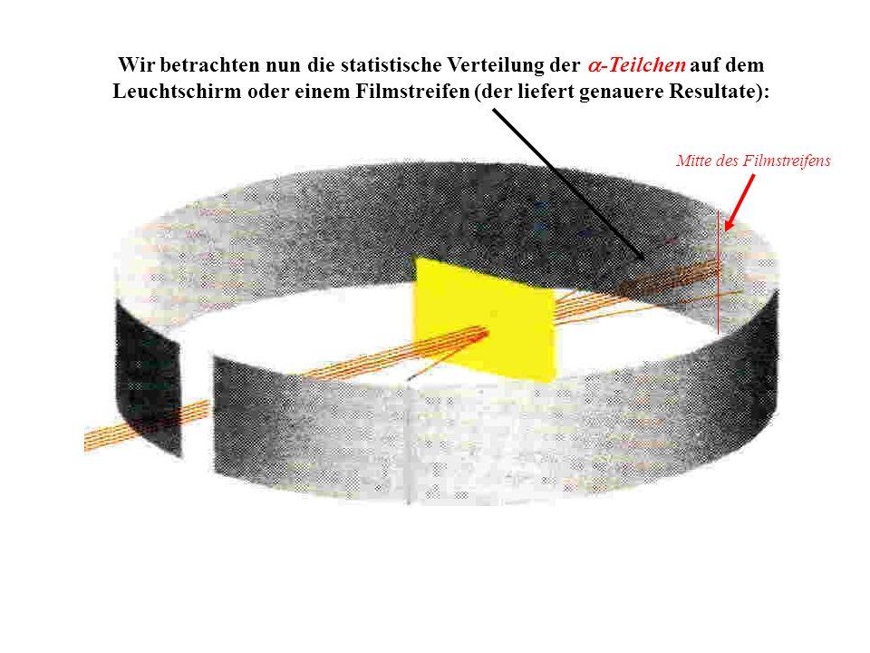 -Strahlen bestehen aus positiv geladenen -Teilchen Radium