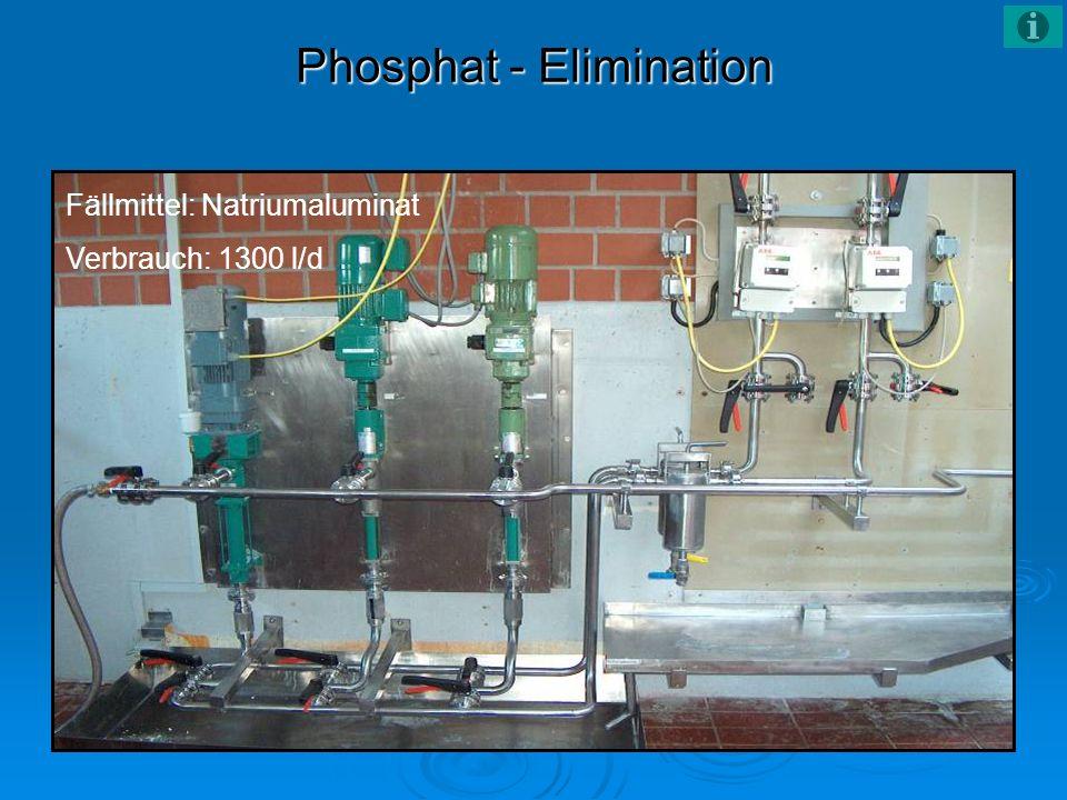 Phosphat - Elimination Fällmittel: Natriumaluminat Verbrauch: 1300 l/d