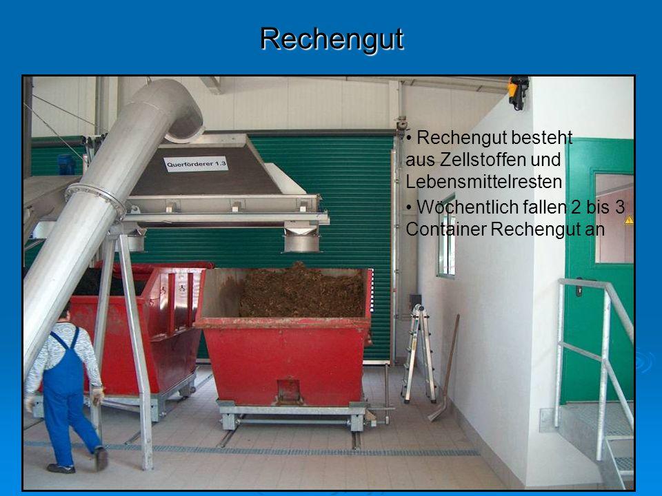 Rechengut Rechengut besteht aus Zellstoffen und Lebensmittelresten Wöchentlich fallen 2 bis 3 Container Rechengut an