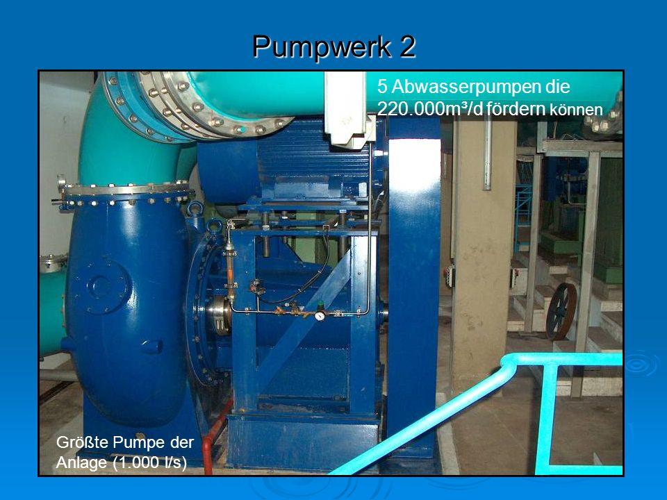 Pumpwerk 2 5 Abwasserpumpen die 220.000m³/d fördern können Größte Pumpe der Anlage (1.000 l/s)