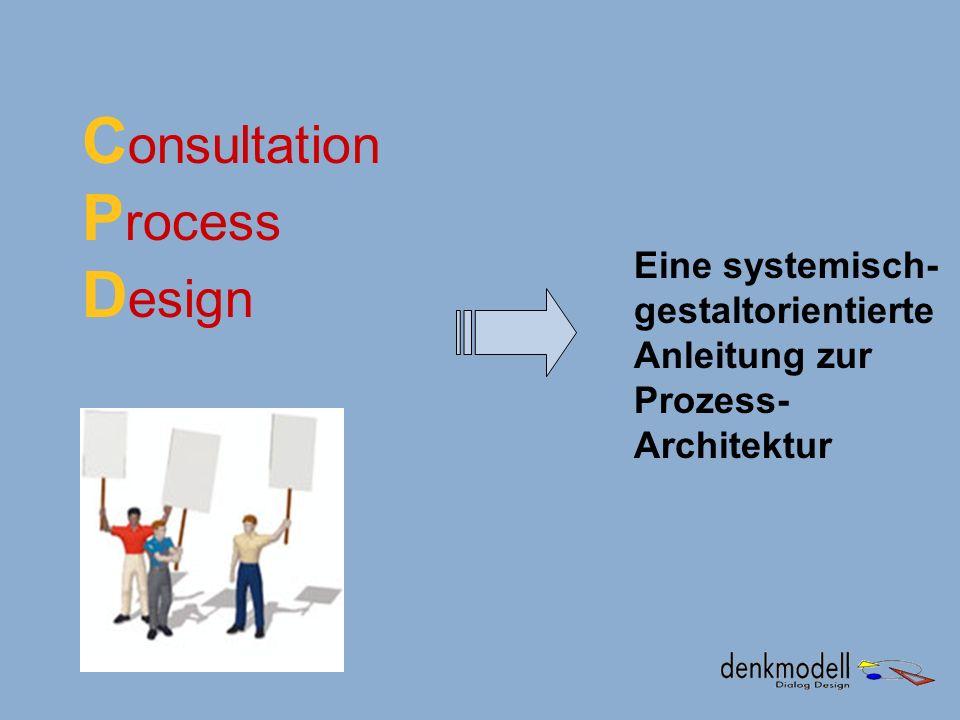 C onsultation P rocess D esign Eine systemisch- gestaltorientierte Anleitung zur Prozess- Architektur