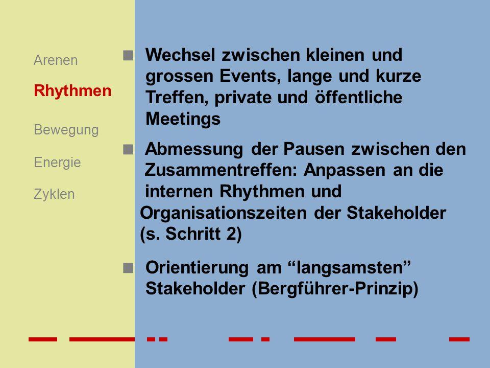 Rhythmen Arenen Energie Bewegung Zyklen Wechsel zwischen kleinen und grossen Events, lange und kurze Treffen, private und öffentliche Meetings Orienti