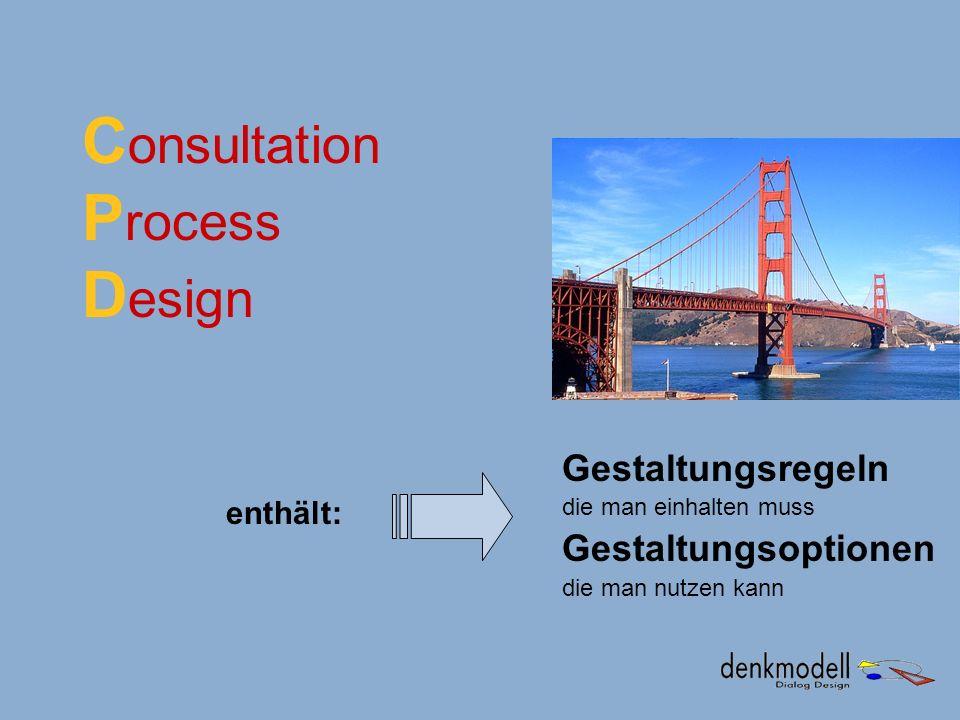 C onsultation P rocess D esign Gestaltungsregeln die man einhalten muss Gestaltungsoptionen die man nutzen kann enthält: