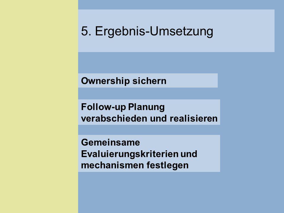 5. Ergebnis-Umsetzung Ownership sichern Follow-up Planung verabschieden und realisieren Gemeinsame Evaluierungskriterien und mechanismen festlegen