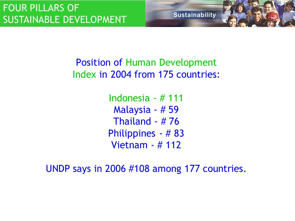 Position of Human Development Index in 2004 from 175 countries: Indonesia - # 111 Malaysia - # 59 Thailand - # 76 Philippines - # 83 Vietnam - # 112 U