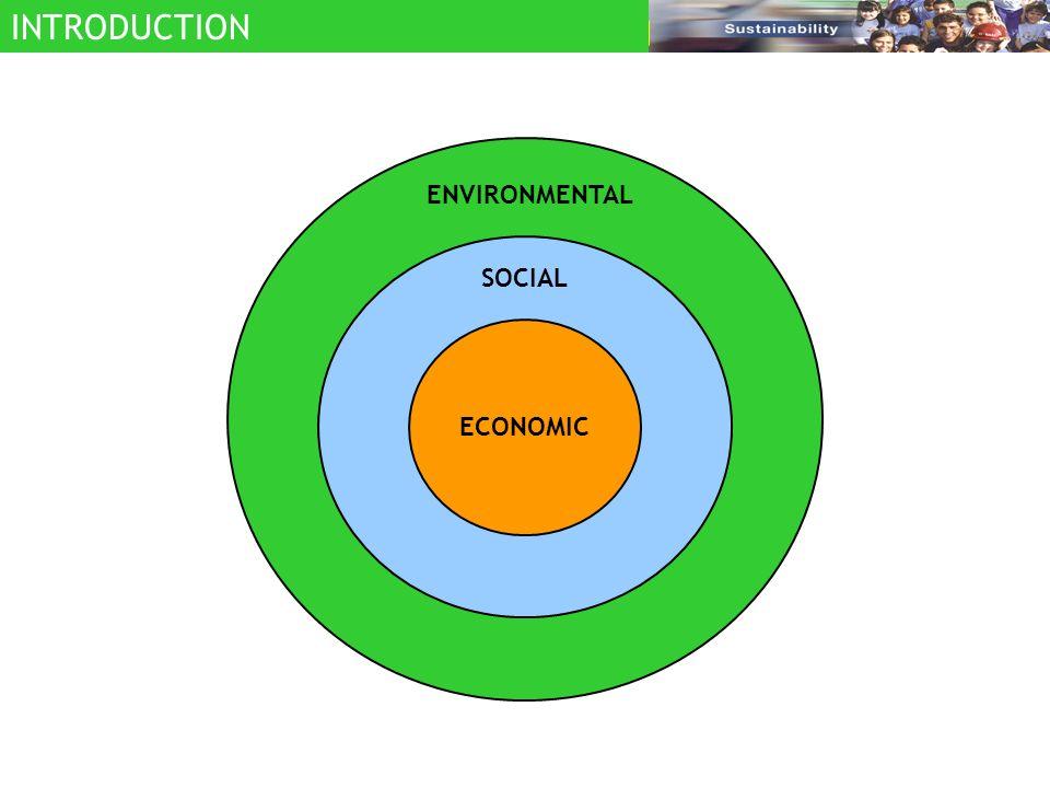 INTRODUCTION ECONOMIC SOCIAL ENVIRONMENTAL INTRODUCTION