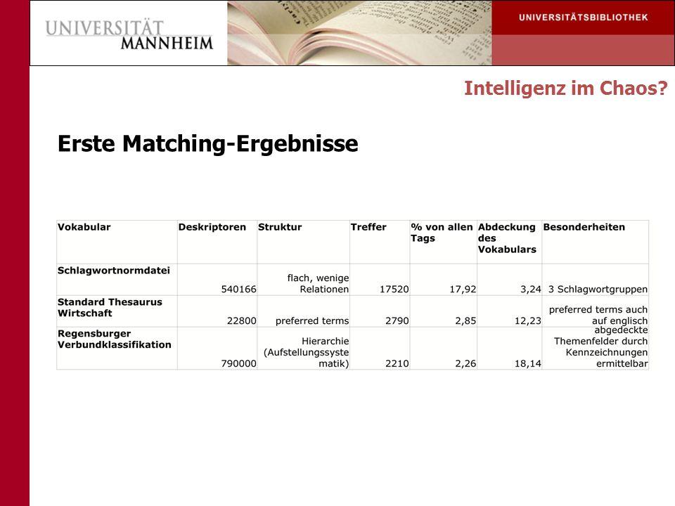 Intelligenz im Chaos? Erste Matching-Ergebnisse