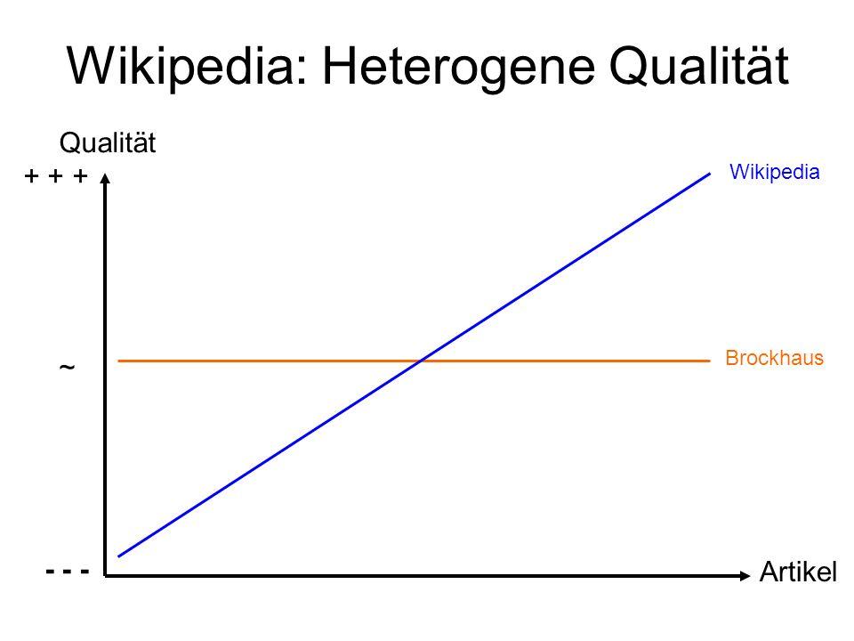 Wikipedia: Heterogene Qualität Qualität Artikel - - - + + + ~ Brockhaus Wikipedia