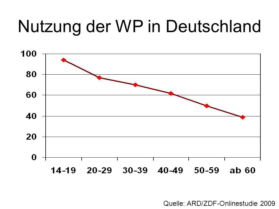 Nutzung der WP in Deutschland Quelle: ARD/ZDF-Onlinestudie 2009