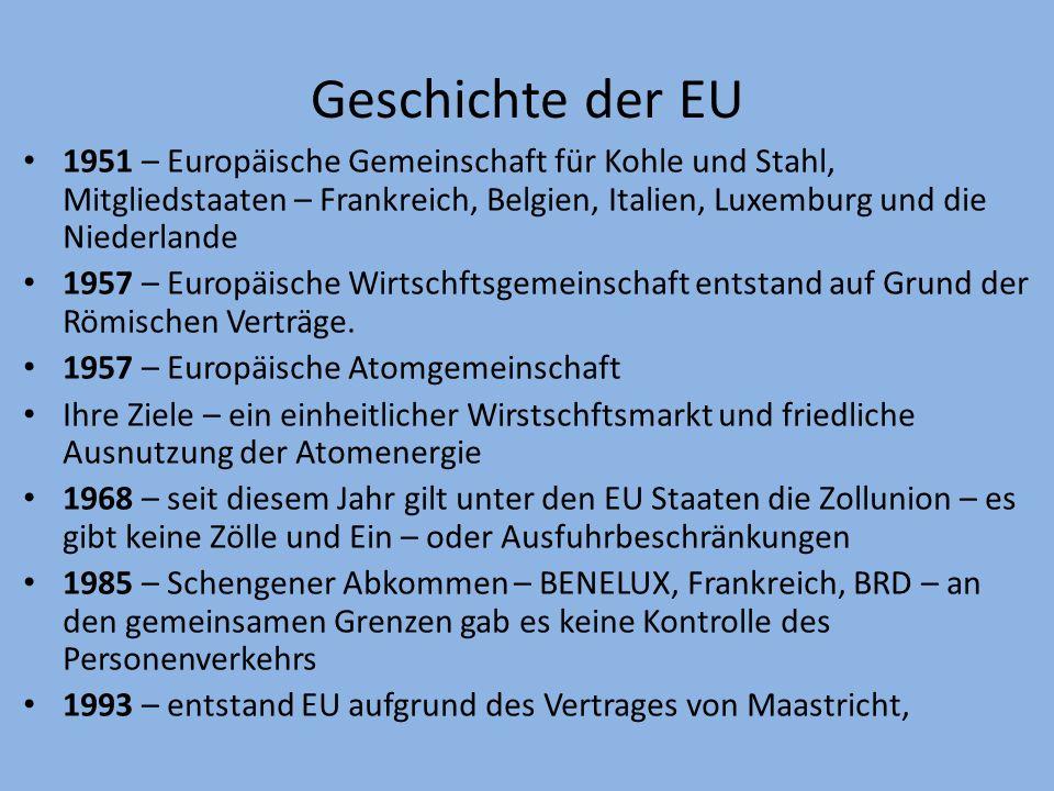 Geschichte der EU Nach dem II.