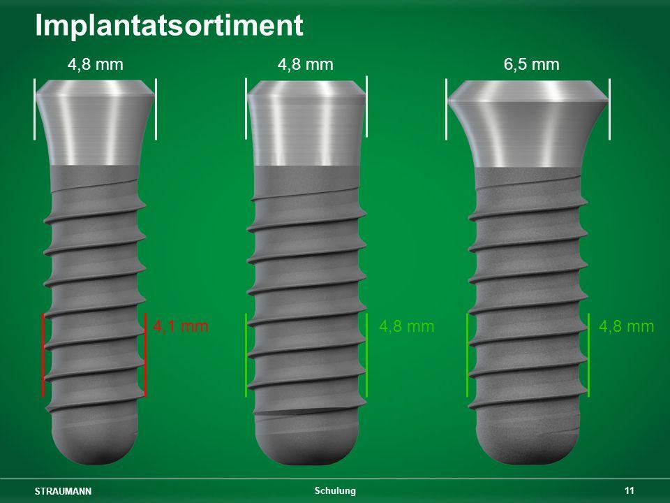 STRAUMANN 11 Schulung Implantatsortiment 4,8 mm 4,8 mm6,5 mm 4,1 mm 4,8 mm 4,8 mm