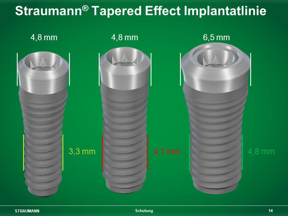 STRAUMANN 14 Schulung 3,3 mm4,1 mm4,8 mm 6,5 mm Straumann ® Tapered Effect Implantatlinie