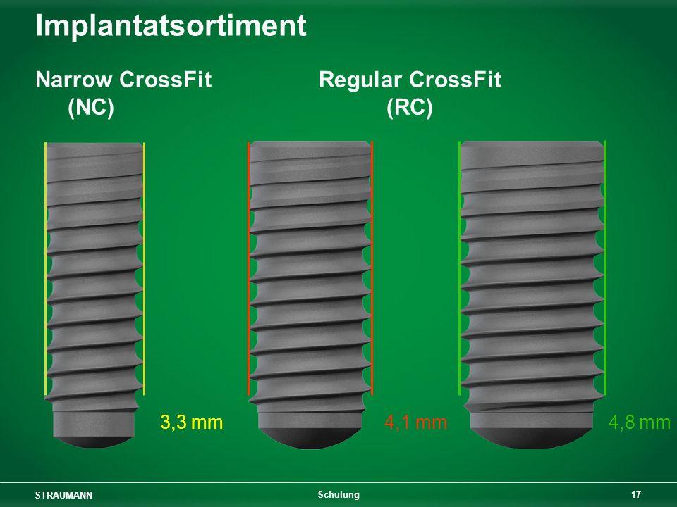 STRAUMANN 17 Schulung Implantatsortiment Narrow CrossFit Regular CrossFit (NC) (RC) 3,3 mm 4,1 mm 4,8 mm