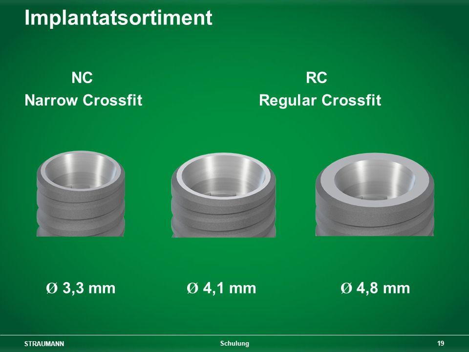 STRAUMANN 19 Schulung Implantatsortiment NC RC Narrow Crossfit Regular Crossfit Ø 3,3 mm Ø 4,1 mm Ø 4,8 mm