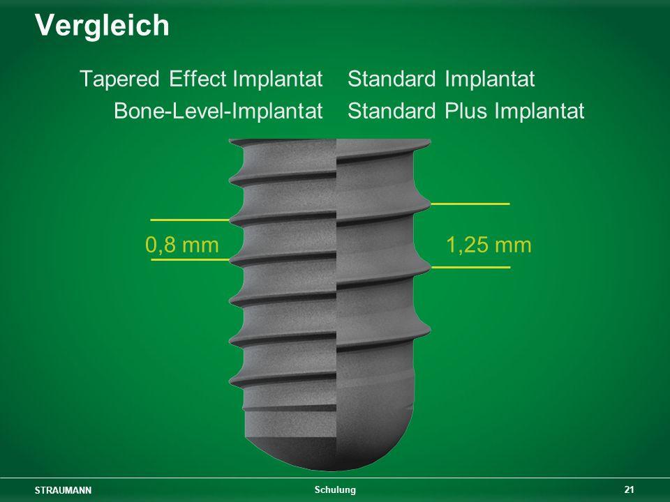STRAUMANN 21 Schulung Vergleich Tapered Effect Implantat Bone-Level-Implantat 0,8 mm Standard Implantat Standard Plus Implantat 1,25 mm