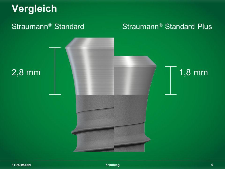 STRAUMANN 7 Schulung Vergleich Straumann ® Bone Level Straumann ® Standard Plus 1,8 mm
