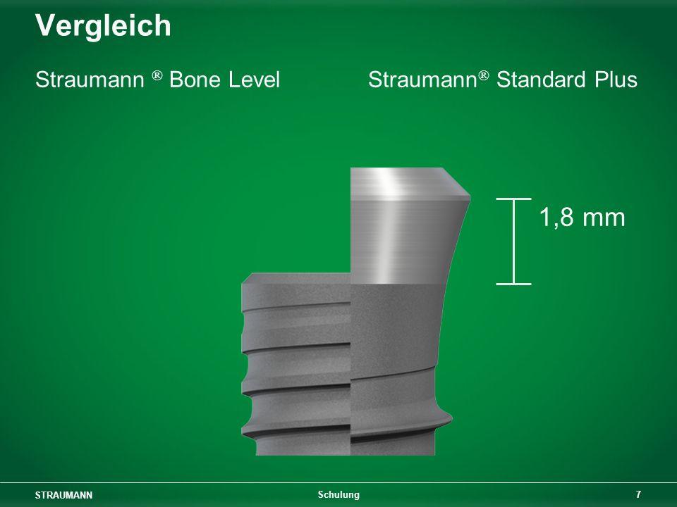 STRAUMANN 8 Schulung Straumann ® Tapered Effect Implantat: Schulter 1,8 mm