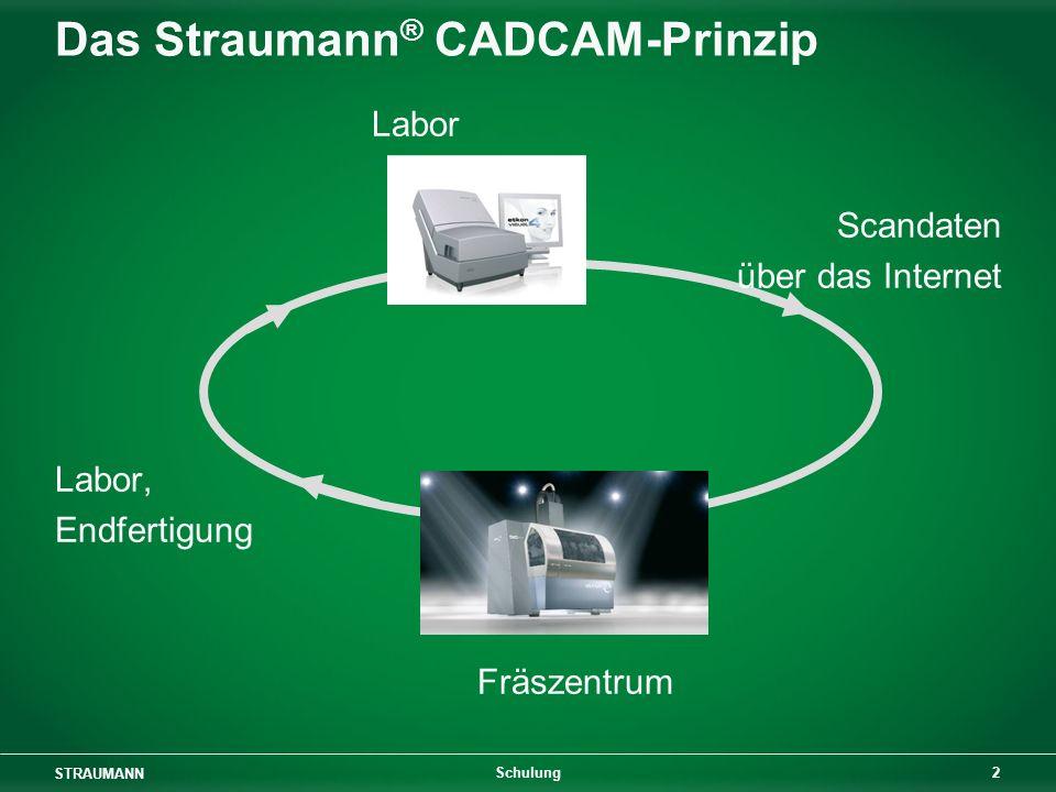 STRAUMANN 2 Schulung Das Straumann ® CADCAM-Prinzip Labor Scandaten über das Internet Labor, Endfertigung Fräszentrum