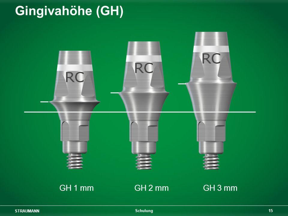 STRAUMANN 15 Schulung Gingivahöhe (GH) GH 1 mmGH 2 mmGH 3 mm