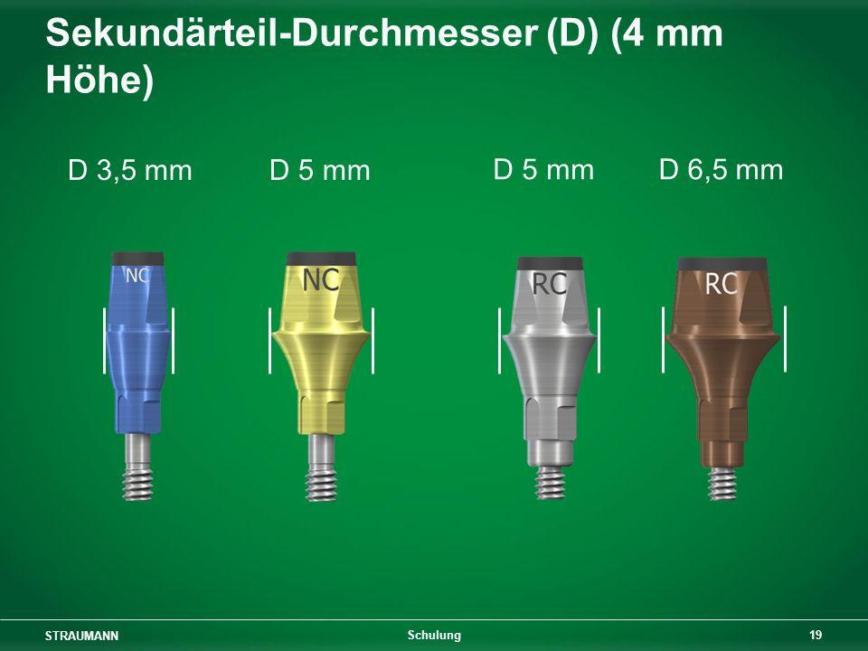 STRAUMANN 19 Schulung Sekundärteil-Durchmesser (D) (4 mm Höhe) D 5 mmD 6,5 mm D 3,5 mmD 5 mm