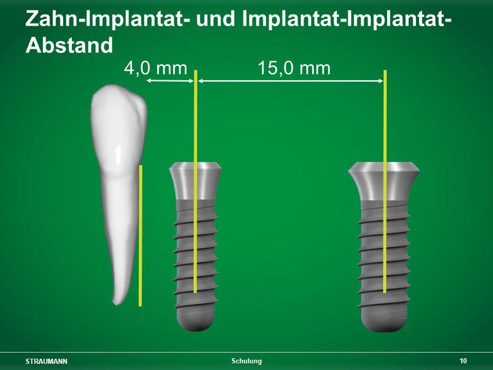 STRAUMANN 10 Schulung 4,0 mm15,0 mm Zahn-Implantat- und Implantat-Implantat- Abstand