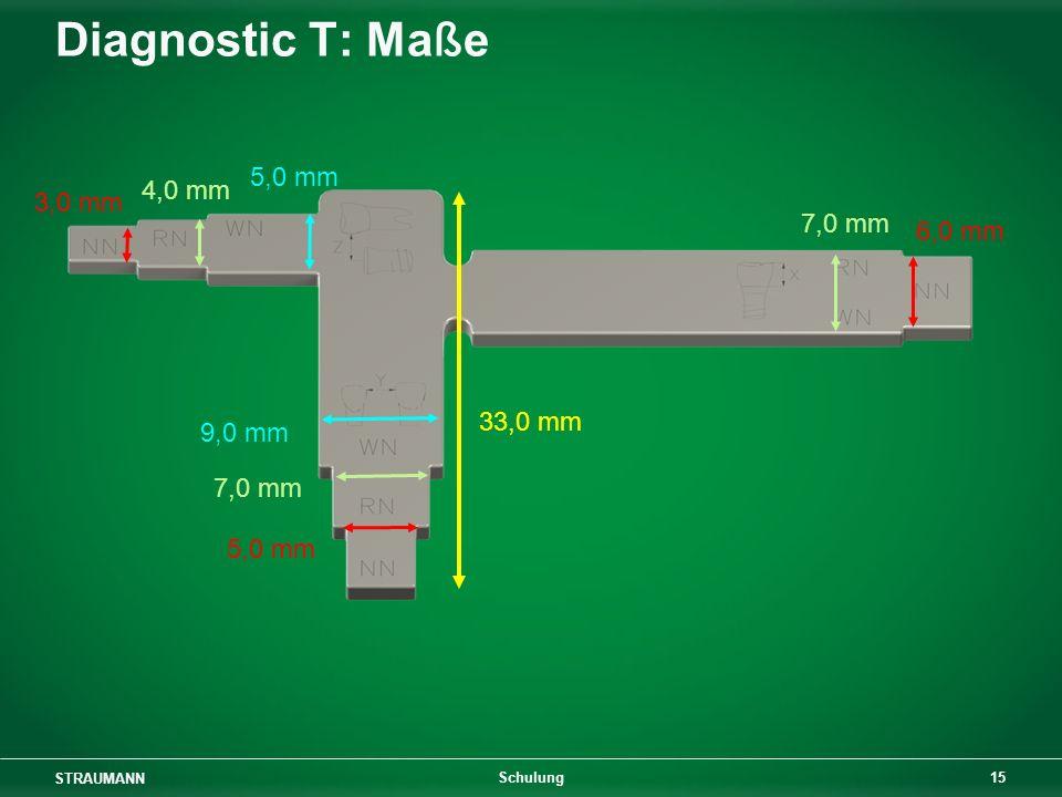 STRAUMANN 15 Schulung Diagnostic T: Maße 3,0 mm 4,0 mm 5,0 mm 9,0 mm 7,0 mm 5,0 mm 33,0 mm 6,0 mm 7,0 mm