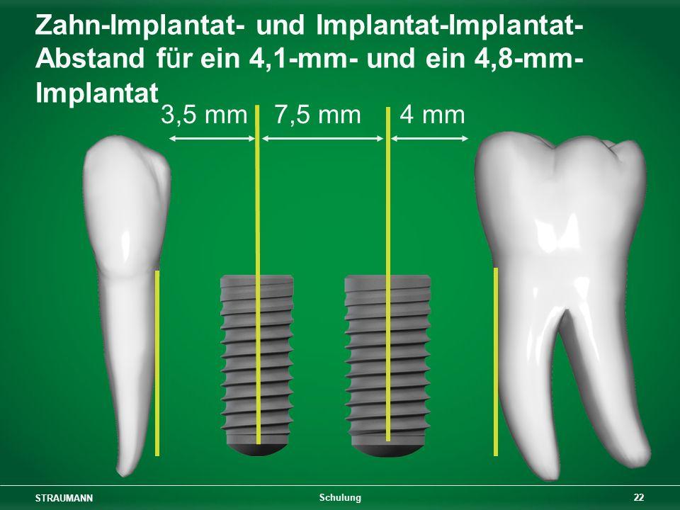 STRAUMANN 22 Schulung Zahn-Implantat- und Implantat-Implantat- Abstand für ein 4,1-mm- und ein 4,8-mm- Implantat 4 mm7,5 mm3,5 mm