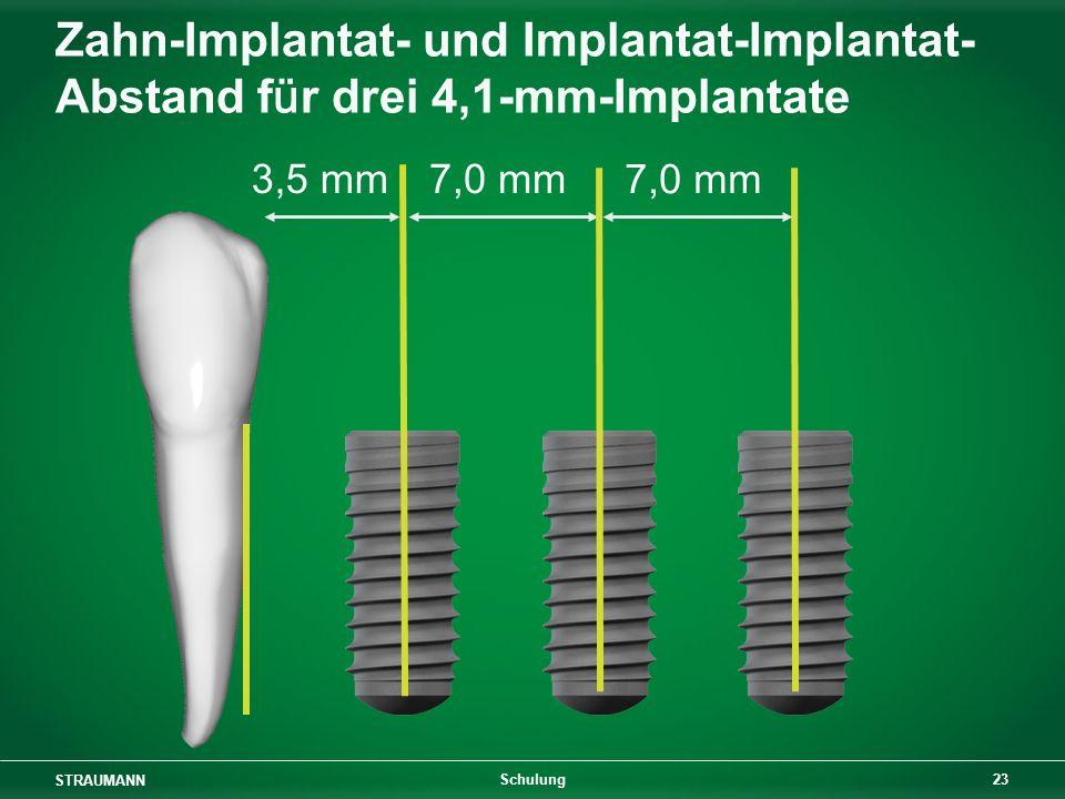 STRAUMANN 23 Schulung Zahn-Implantat- und Implantat-Implantat- Abstand für drei 4,1-mm-Implantate 3,5 mm7,0 mm