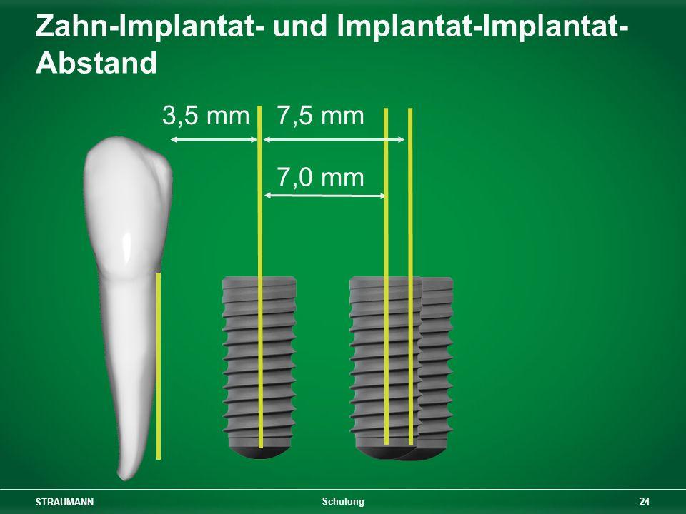 STRAUMANN 24 Schulung Zahn-Implantat- und Implantat-Implantat- Abstand 3,5 mm 7,0 mm 7,5 mm