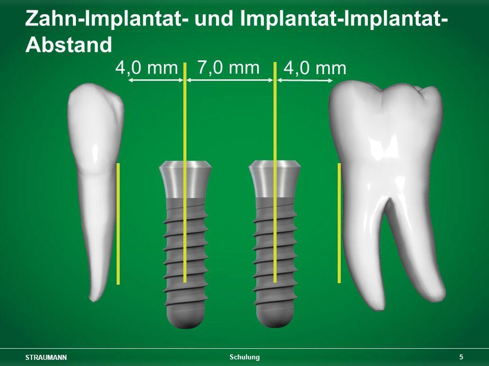 STRAUMANN 6 Schulung 4,0 mm 8,0 mm 5,0 mm Zahn-Implantat- und Implantat-Implantat- Abstand