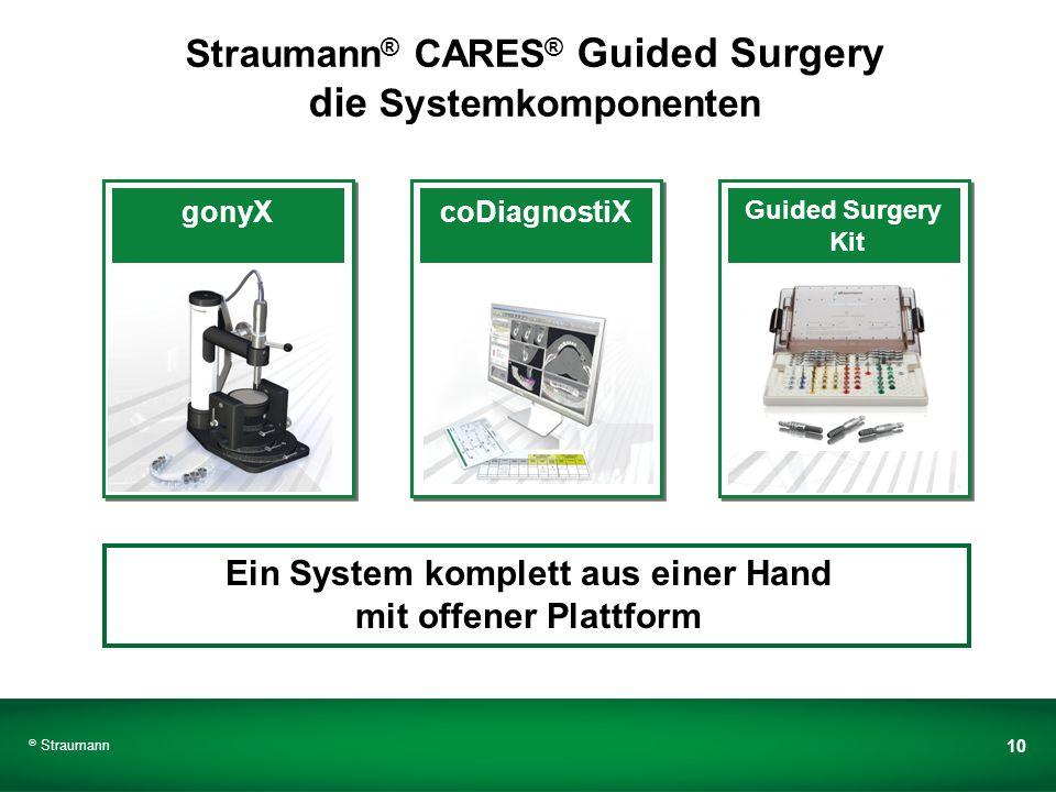 Straumann 10 Straumann ® CARES ® Guided Surgery die Systemkomponenten Ein System komplett aus einer Hand mit offener Plattform coDiagnostiX gonyX Guid
